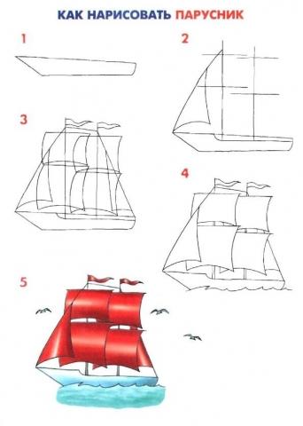 Корабль из пошаговое