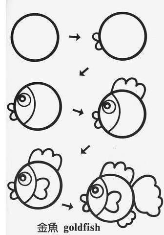 Рисунки из круга