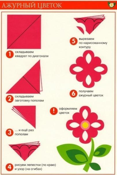 Цветочная аппликация