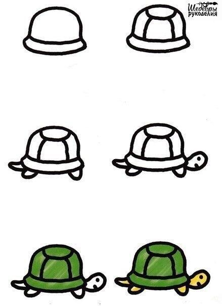 Простые уроки рисования