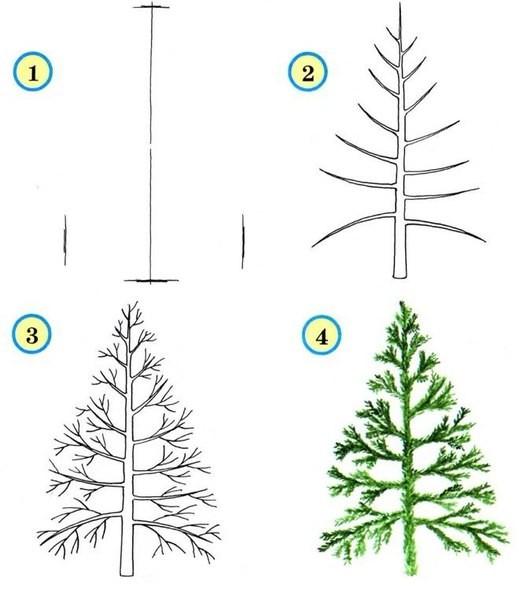 Рисуем с малышами деревья и листья