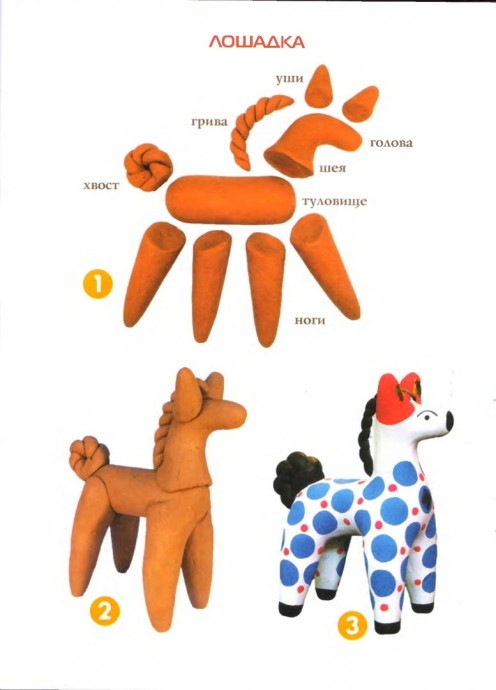 Лепим с детьми дымковскую игрушку