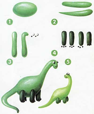 Лепка динозавриков из пластилина 0