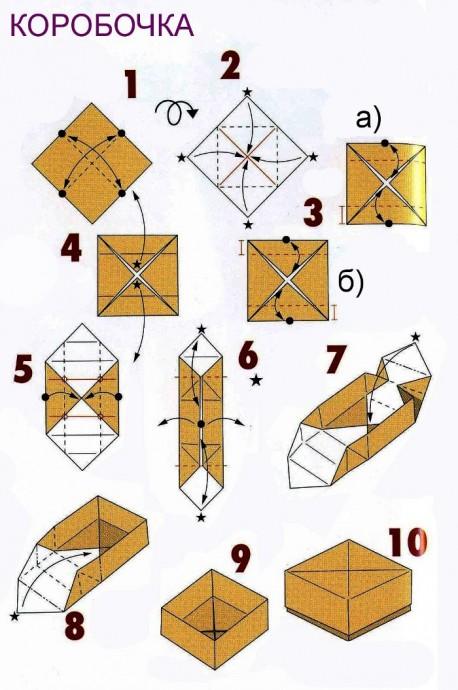 Коробочка-оригами
