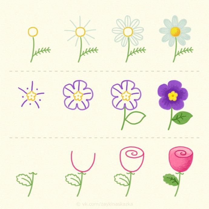 Как научить детей рисовать цветочки