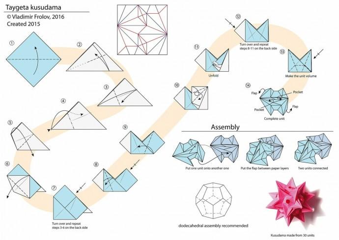 Шары-оригами для детского творчества