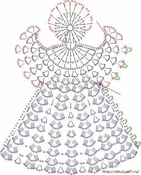 Рождественские ангелочки, которые связаны крючком 5