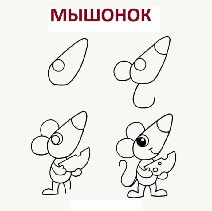 Помогаем детям делать первые шаги в рисовании