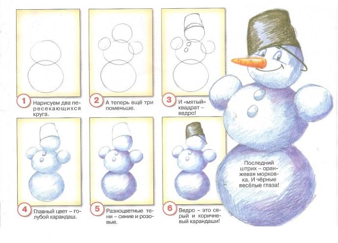 Как нарисовать снеговика с детьми
