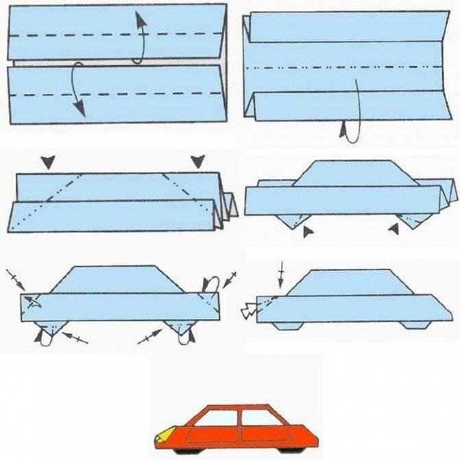 Как сделать в технике оригами машинку