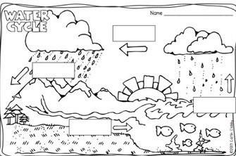 Как рассказать ребенку про круговорот воды в природе