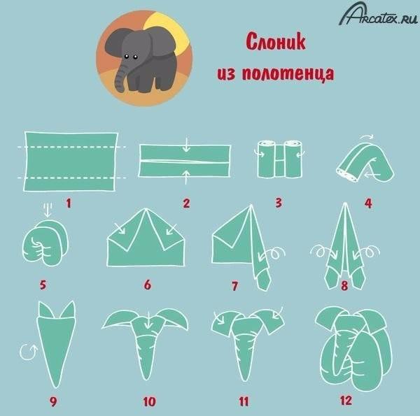 Слоник из полотенца 1