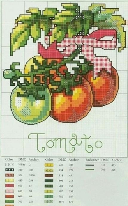 Вышивка овощей