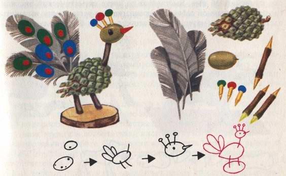 Осенние поделки для детского сада и школы