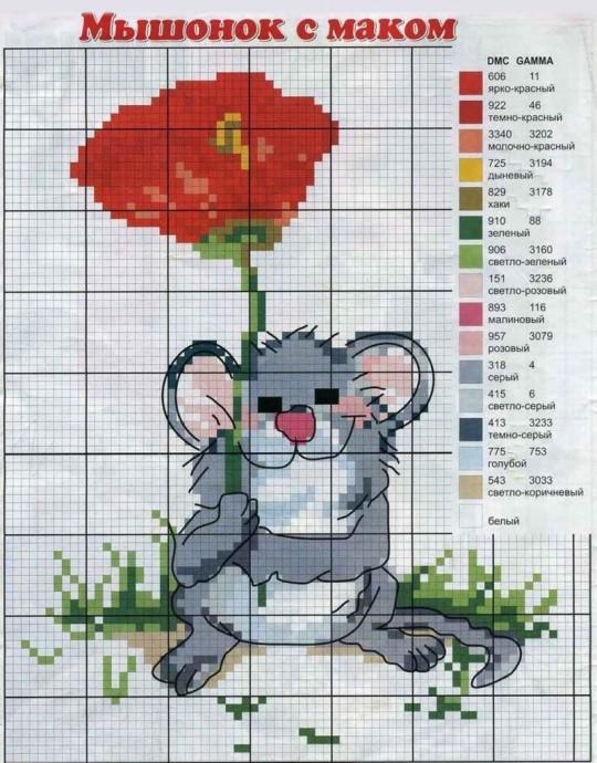 Схемы вышивки крыс крестом 3