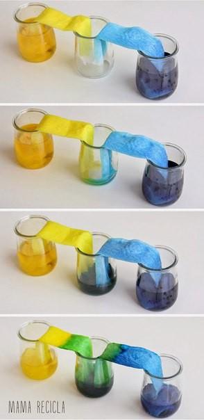 Перемещение цветной воды