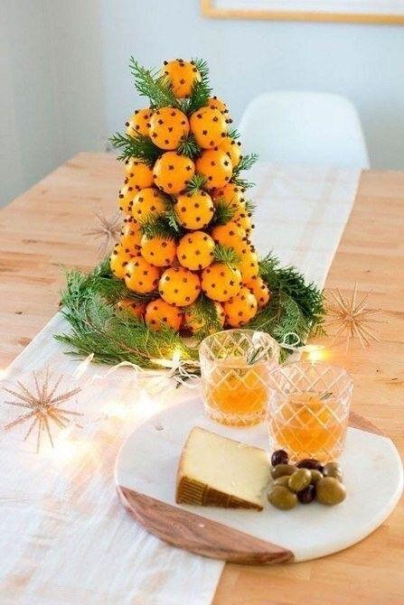 Как сделать с детьми ароматную ёлочку к Рождеству 0