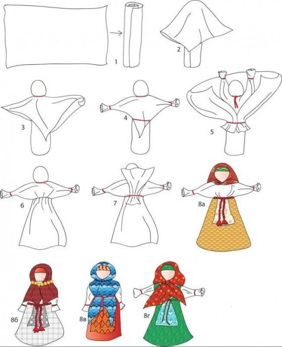 Изготовление тряпичных кукол