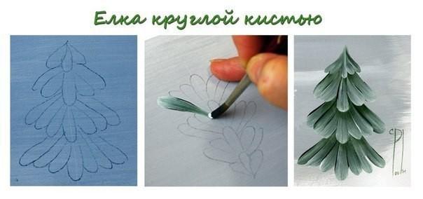 Учим детей рисовать ёлку плоской кистью