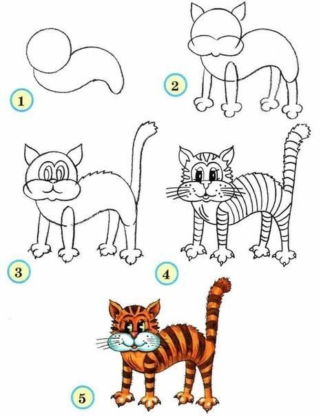 Уроки рисования: домашние животные