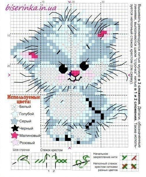 Подборка котиков для вышивки крестиком