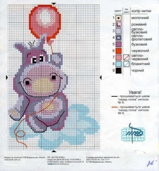 Подборка схем для вышивки деткам