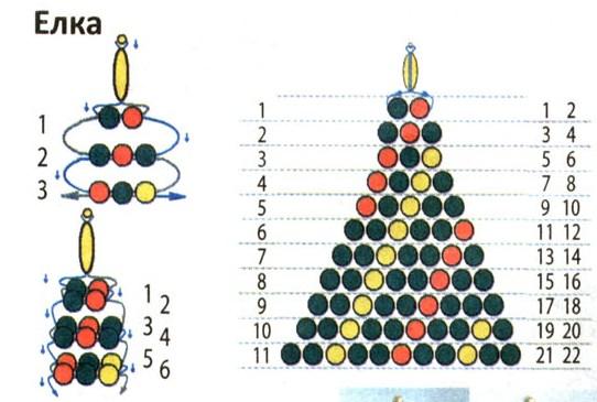 Ёлочка, снеговик и Дед Мороз из бисера 8