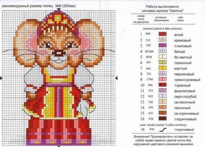 Схемы вышивки крыс крестом 1