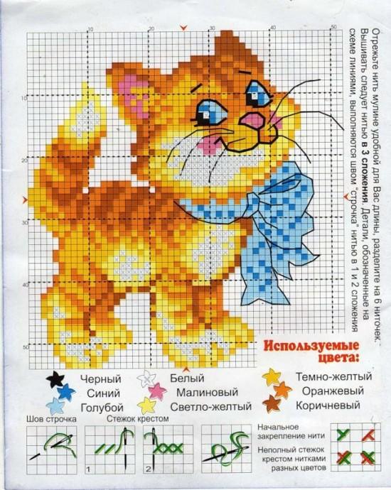 Схемы вышивки котиков с детьми 0
