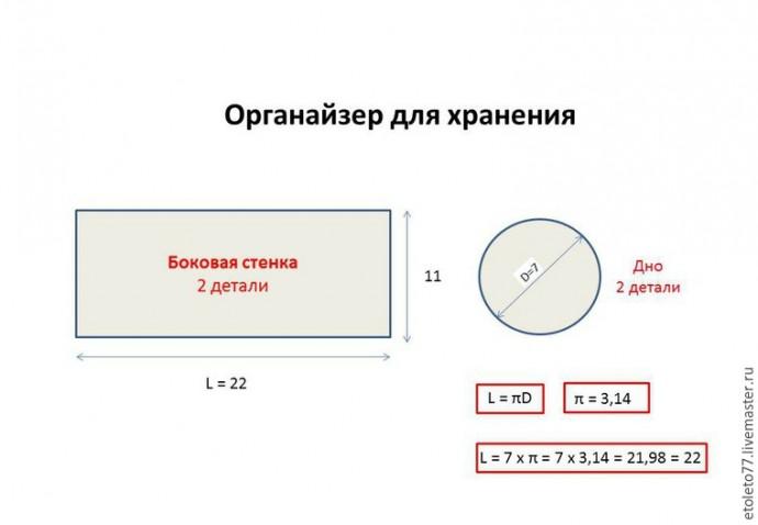 Органайзер-стакан для рукодельных принадлежностей 6