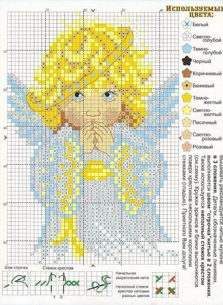 Схемы детской вышивки милых ангелочков к Рождеству