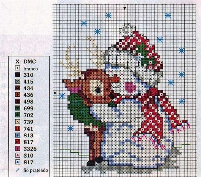 Подборка милых новогодних схем вышивки в детскую копилочку: снеговики