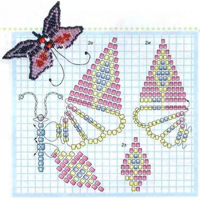 Простые схемы плетения из бисера с детьми