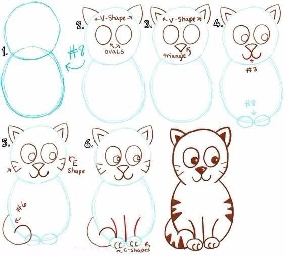 Рисуем с детьми самых разных котиков