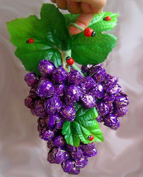 Идеи сладких новогодних подарков 0