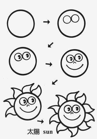 Волшебным образом круг превращается в рисунок