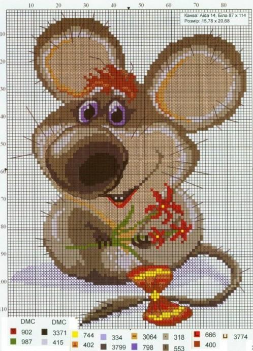 Схемы вышивки крыс крестом 7