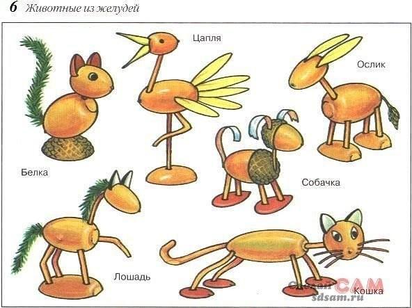 Поделки с детьми из природных материалов: идеи