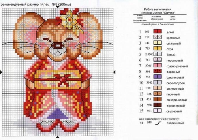 Схемы вышивки крыс крестом 4