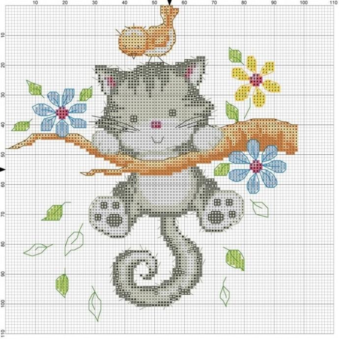 Схемы вышивки котиков с детьми 4