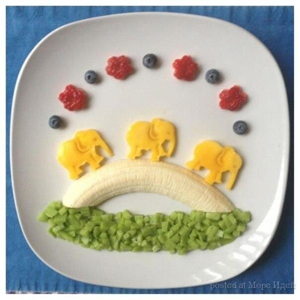 Творческий подход к завтраку