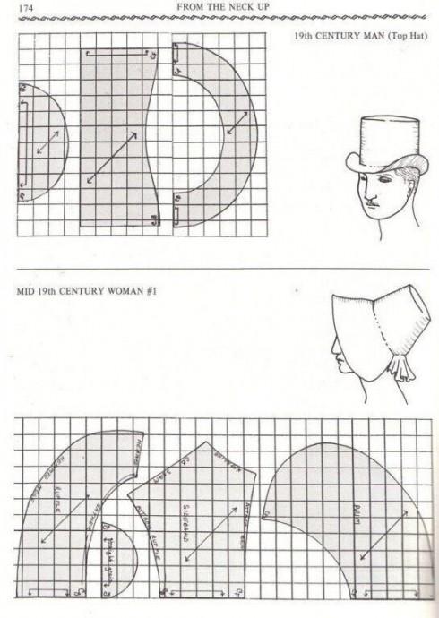 Кукольные и маскарадные шляпки и цилиндры