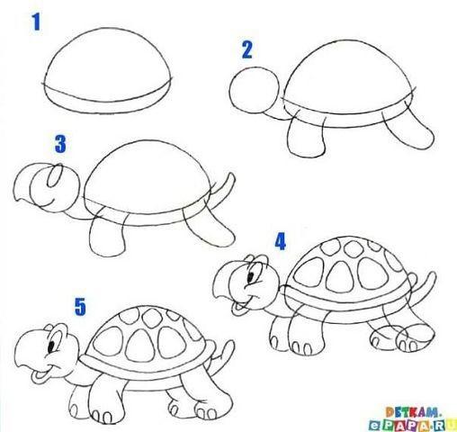 Учим рисовать самых маленьких