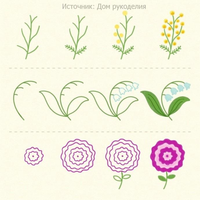 Рисуем с малышами цветочки