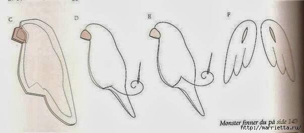 Попугайчик в стиле тильда