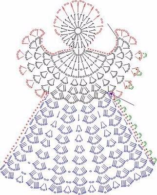 Рождественские ангелочки, которые связаны крючком 6